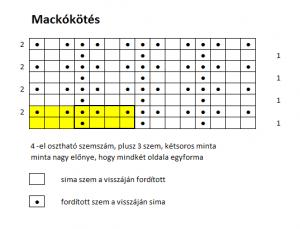 mackokotes