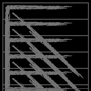 Balra dőlő duplafogyasztás jele